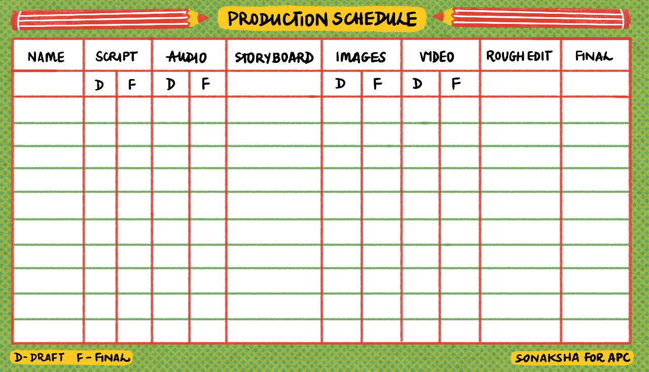 4b_ProductionSchedule.png