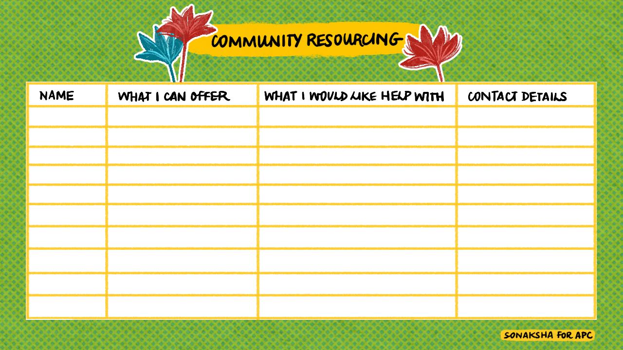 4c_CommunityResourcing.png
